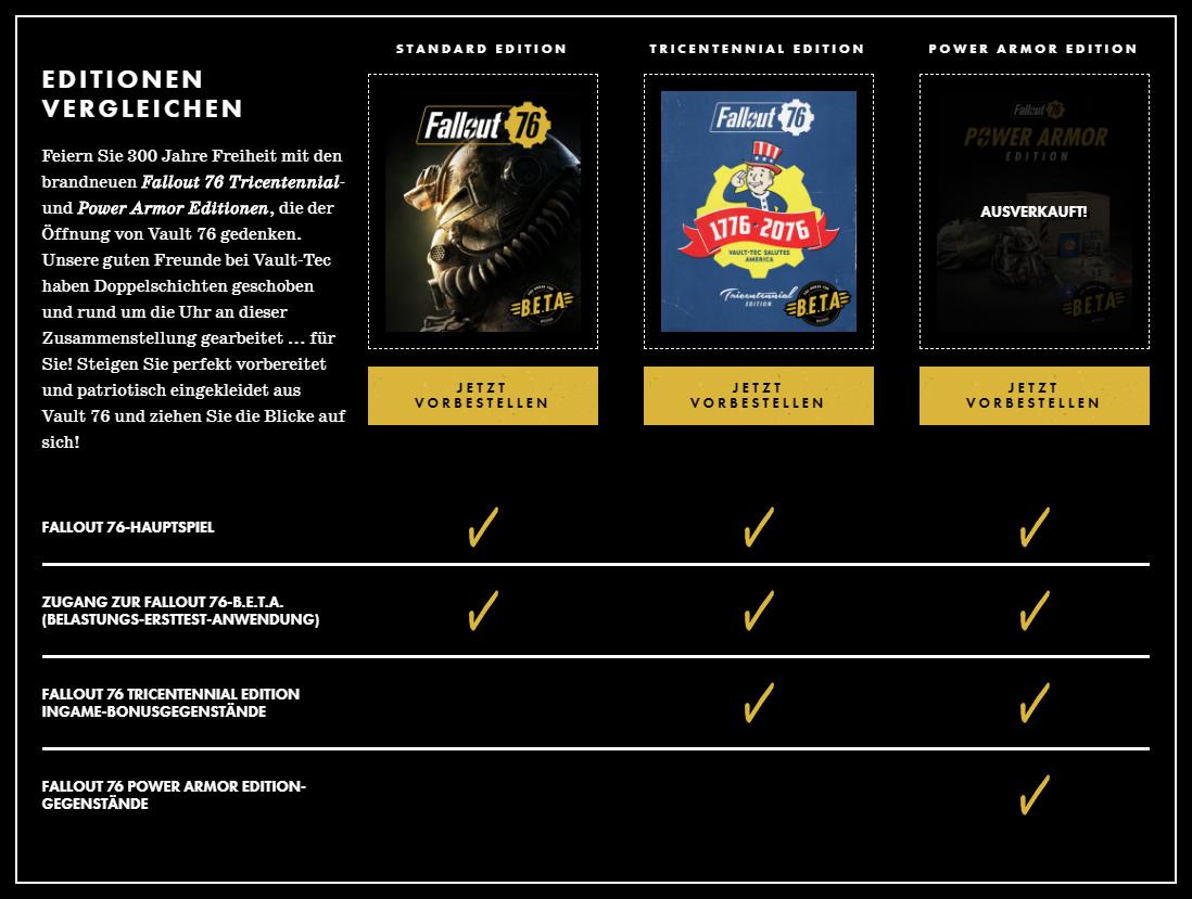 Fallout 76 Versionen und Boni