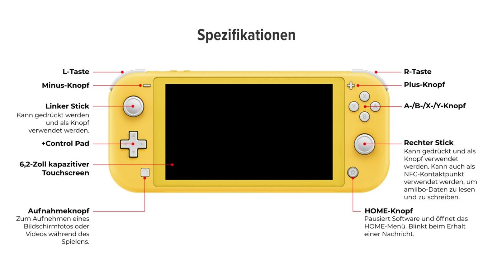Quelle: Nintendo - Nintendo Switch Lite (gelbe Version)